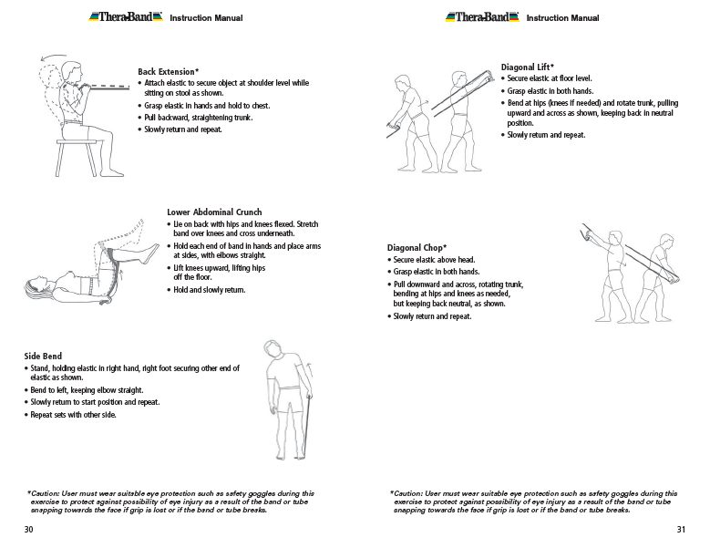 thera band wrist exercises pdf