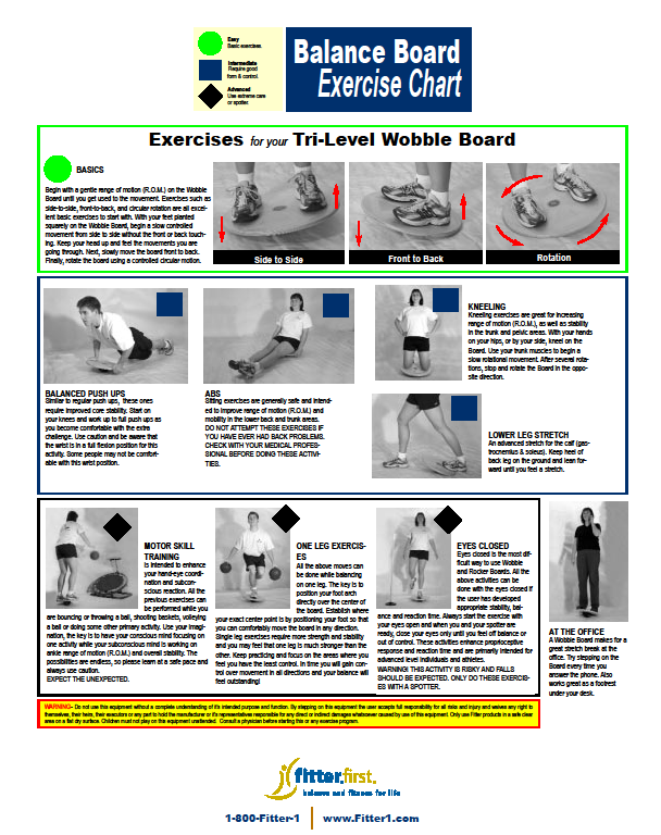 fitterfirst Balance Board Exercise Chart Page 1