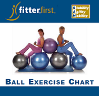 Absolute Health Inc. Ball Exercise Chart PDF Link