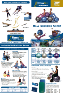 fitterfirst Ball Exercise Chart Page 2